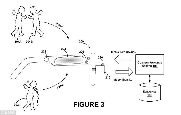 google-glass-dance-patent